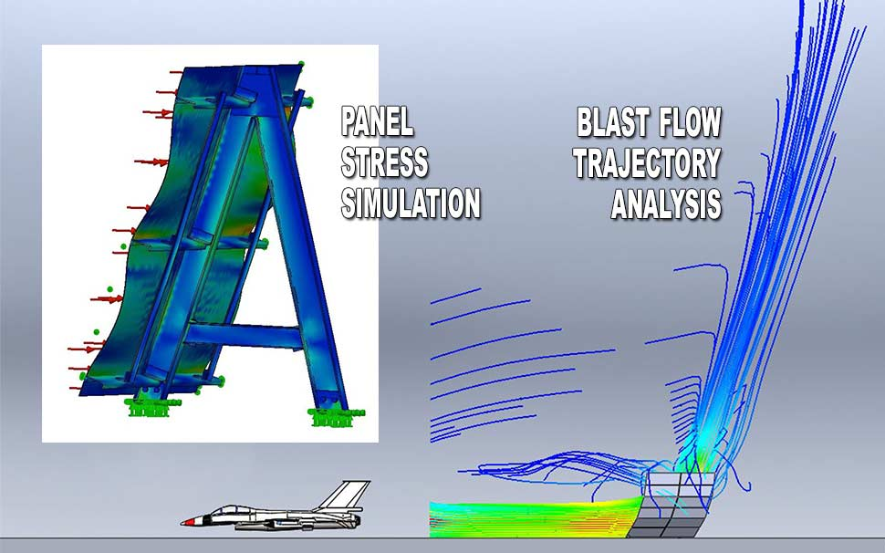 Panel stress simulation and blast flow trajectory analysis